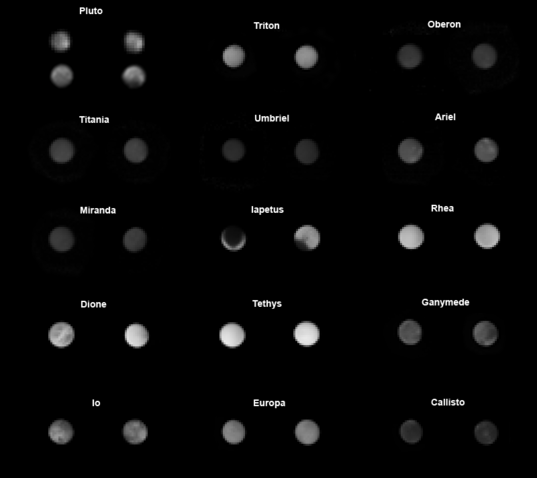 May 2015 images of Pluto compared to other small photos of similar-sized worlds (albedo adjusted)