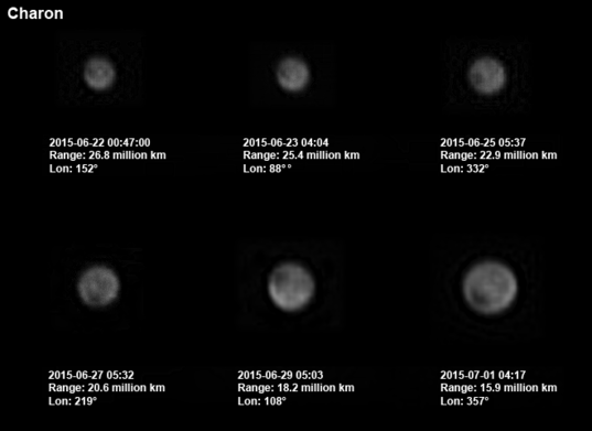 Charon's progression: June 22 to July 1, 2015 (third-to-last Pluto day before New Horizons encounter)