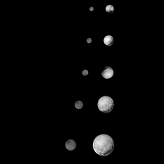 Zooming in to Pluto and Charon: July 8-12, 2015