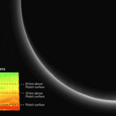 Pluto's hazes (annotated)