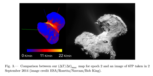 Locations of rapid temperature changes on comet Churyumov-Gerasimenko