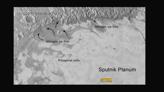 Glacial flow on Pluto