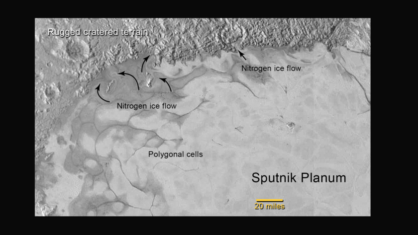 Glacial flow on Pluto