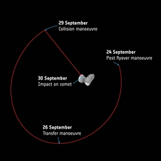 Rosetta's end-of-mission trajectory