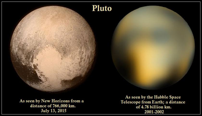 Pluto: New Horizons vs. Hubble