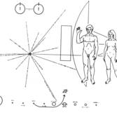 The illustrations on the Pioneer Plaque