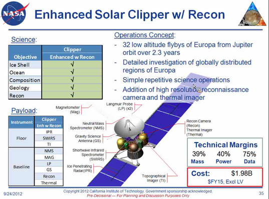 Solar-powered Europa Clipper Mission