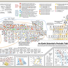 Geochemist's Periodic Table