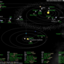 What's Up in the Solar System diagram by Olaf Frohn (updated for May 2013)