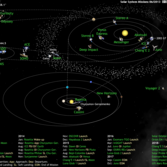 What's Up in the Solar System diagram by Olaf Frohn (updated for June 2013)