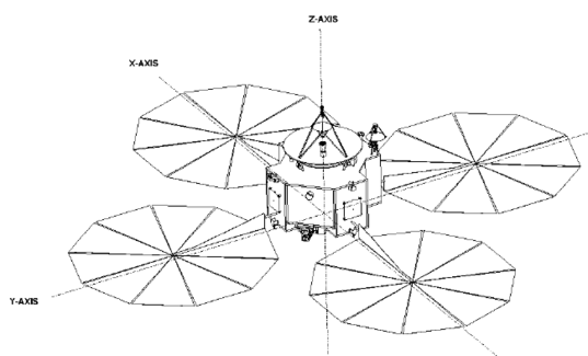 Concept design for a solar powered outer planets spacecraft from the Trojan asteroid Decadal Survey mission study