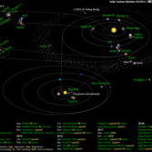 What's Up in the Solar System diagram by Olaf Frohn (updated for April 2014)
