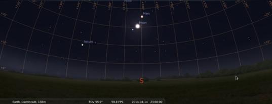 On 14 April, the full Moon encounters Mars and Spica