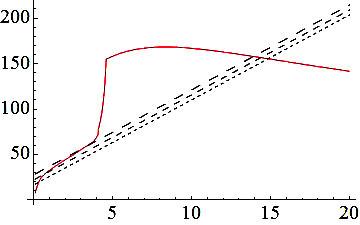 Rock velocity versus distance from camera