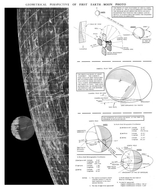 Geometrical perspective of the first Earth-Moon photo