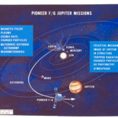 Pioneer 10 Trajectory Illustration