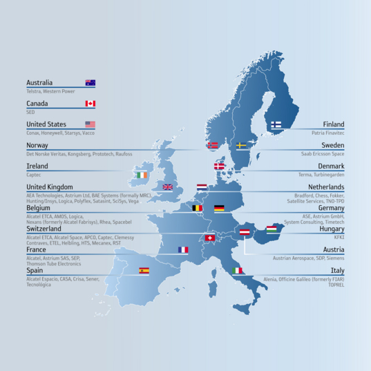 Countries Contributing to ESA's Rosetta Orbiter