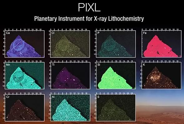 Mars 2020 PIXL