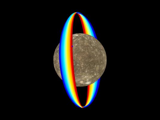 Dawn's low altitude mapping orbit (LAMO)