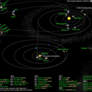 What's Up in the Solar System diagram by Olaf Frohn (updated for October 2014)