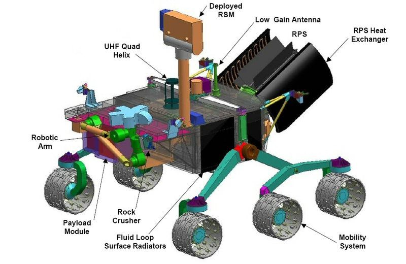 msl launch delayed by two years the planetary society rh planetary org mars-2020-rover-cad-diagram-pia 20759-full mars exploration rover diagram