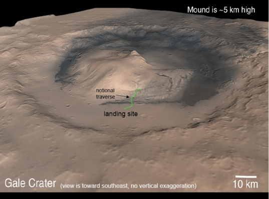 Perspective view of Gale Crater