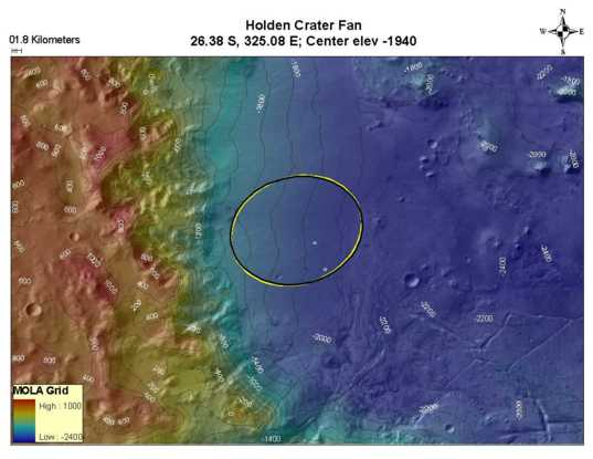 Potential MSL landing site in Holden Crater