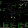 What's Up in the Solar System diagram by Olaf Frohn (updated for January 2015)