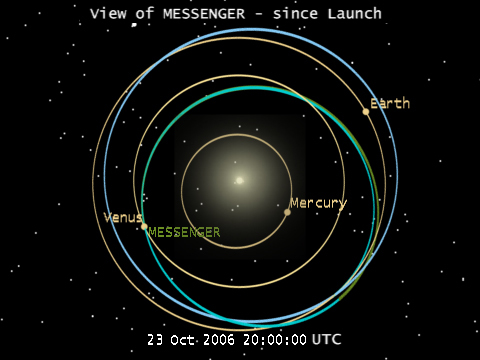 MESSENGER's position on October 23, 2006