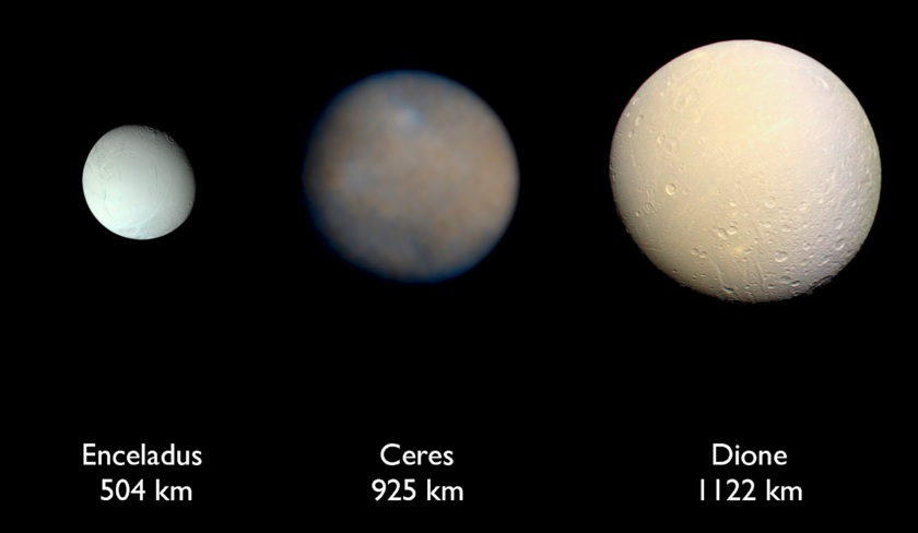 Comparison of Ceres to other prominent icy objects