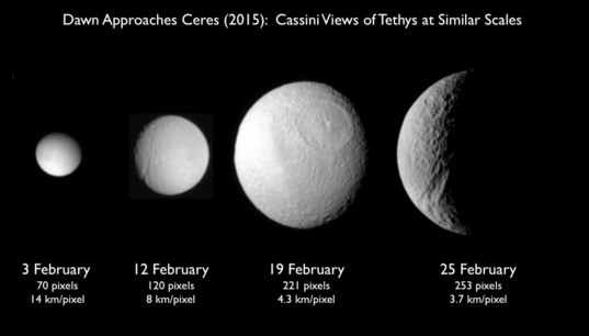 Comparing Tethys to views of Ceres