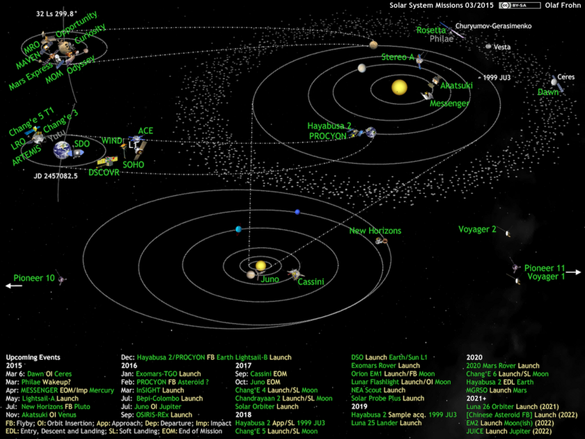 20150227_solar-system-missions2015-03_f8