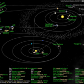 What's Up in the Solar System diagram by Olaf Frohn (updated for March 2015)