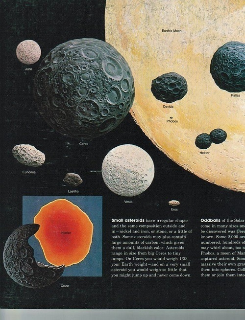 Ceres: Artist's concept