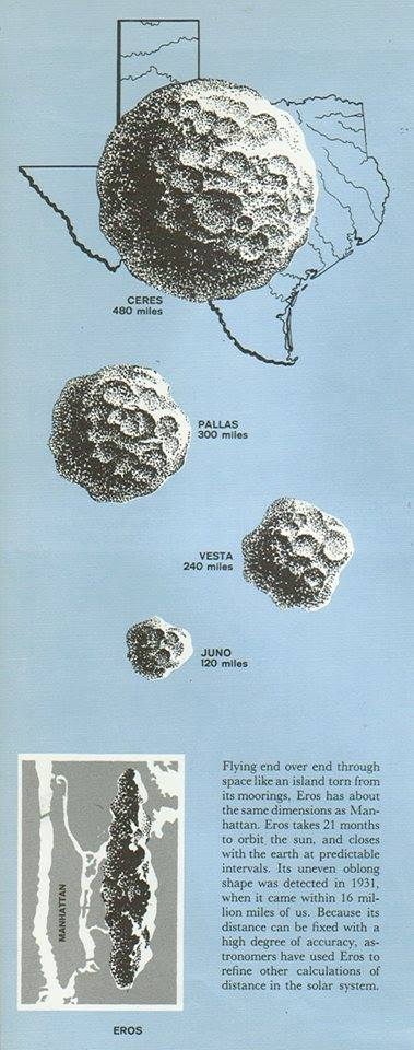 Ceres illustrated in 1961