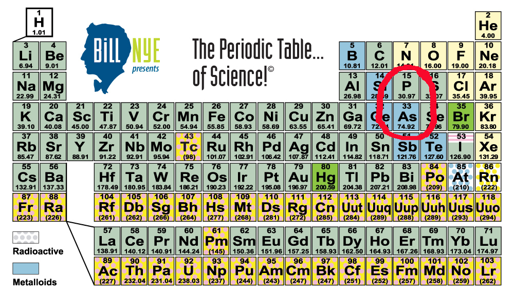Periodic Table what family does arsenic belong to on the periodic table : Arsenic and Deep Space? | The Planetary Society