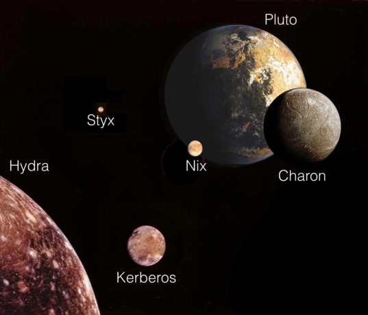 Artist's concept of the Pluto system, scaled up to the size of Jupiter