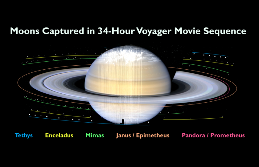 Saturnian moons captured in the Voyager 2 movie