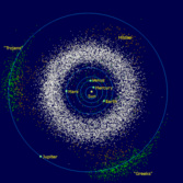 Locations of asteroids in the inner solar system