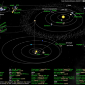 What's Up in the Solar System diagram by Olaf Frohn (updated for August 2015)