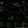 Solar system exploration missions in November 2010