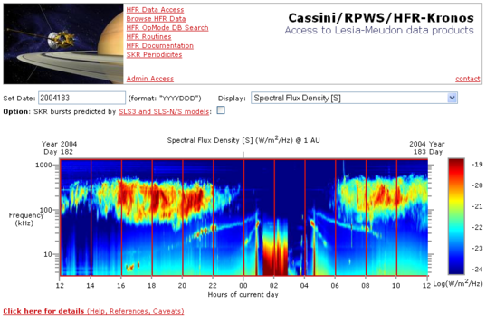 The Cassini Radio and Plasma Wave Science Data Browser