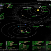 What's Up in the Solar System diagram by Olaf Frohn (updated for September 2015)