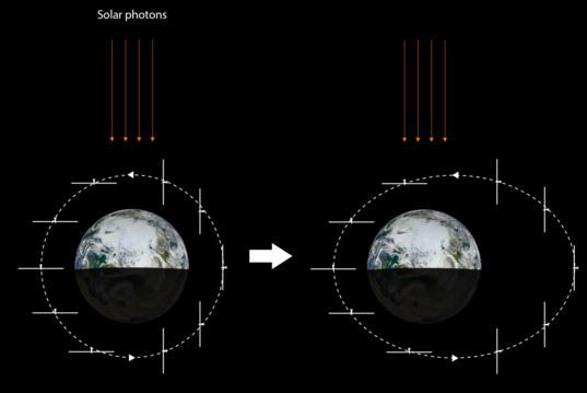 LightSail orbit raising strategy