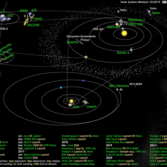 What's Up in the Solar System diagram by Olaf Frohn (updated for October 2015)