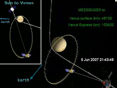 MESSENGER's second flyby of Venus