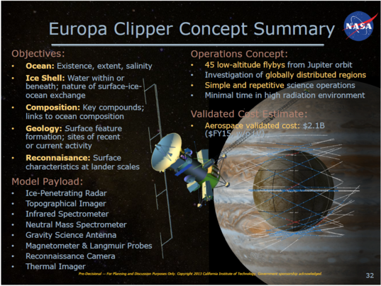 Europa multi-flyby mission summary