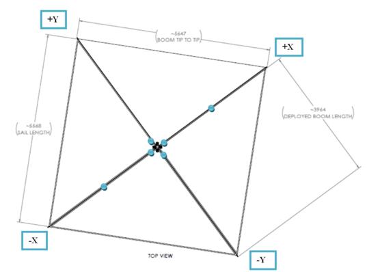 LightSail 2 fiducials schematic