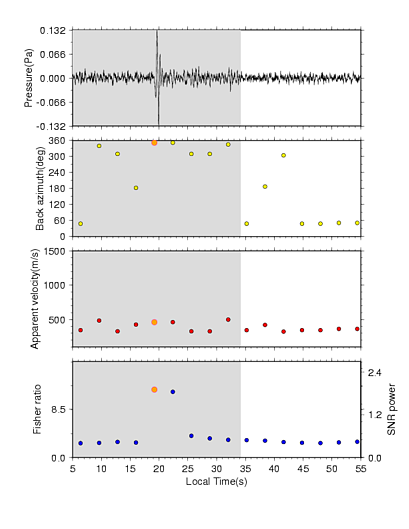 Infrasound detection of Netherlands bolide