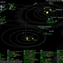 What's Up in the Solar System diagram by Olaf Frohn (updated for April 2016)